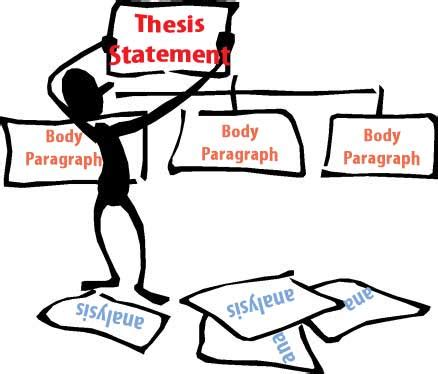 Colleges Help: Thesis statement examples ethics top